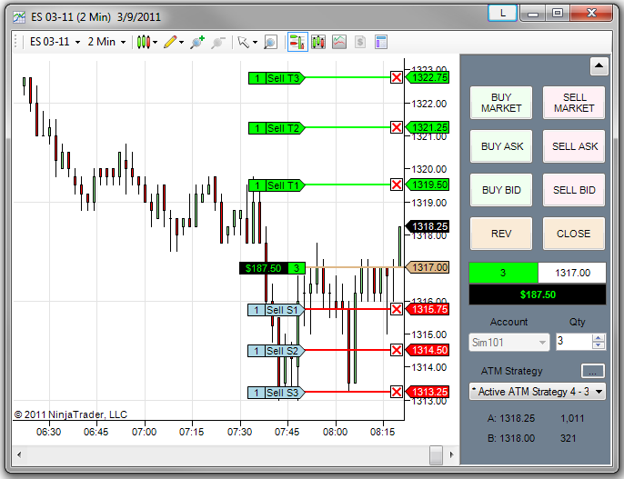 Ninjatrader Is The Industry Leader In Trade Management Features