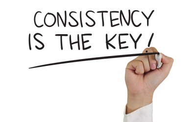 The Path to Trading Consistency…