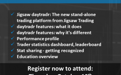 daytradr: A look inside – 4:30pm October 19th