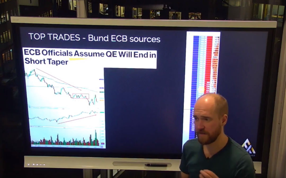 Price Ladder Trading & Trading Psychology – Bund ECB Sources