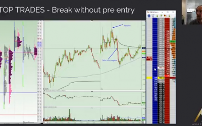 Trading a Breakout From the Lows & Staying in the Trade