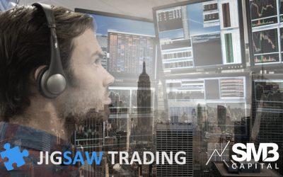"""Recording – Pro Trader Merritt Black/SMB Futures- """"Context + Order Flow = Success"""""""