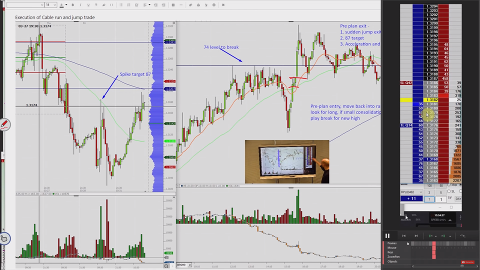 price ladder Archives - Jigsaw Trading