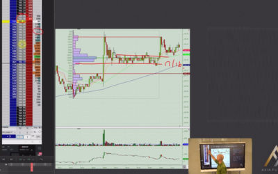 Three Great Price Ladder Trades – Passive Entries, FOMO Trades, Trading Risk Events