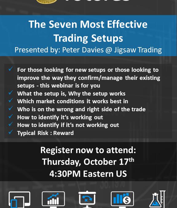 Seven Most Effective Trading Setups